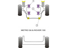 Silentbloky Powerflex Rover 100 / Metro GTi - silentblok na držák výfuku