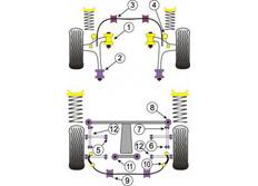 Silentbloky Powerflex Subaru Impreza WRX/STi GC/GF (93-00) - uložení předního stabilizátoru-průměr 20mm