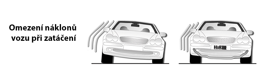 Omezení náklonů vozu díky použití sportovních stabilizátorů H&R