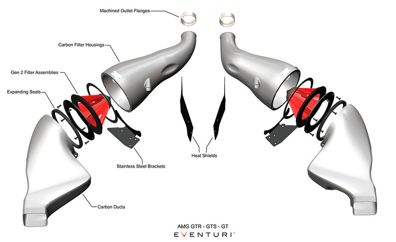 Jednotlivé komponenty karbonového kitu sání Eventuri pro Mercedes AMG GTR / GTS / GT