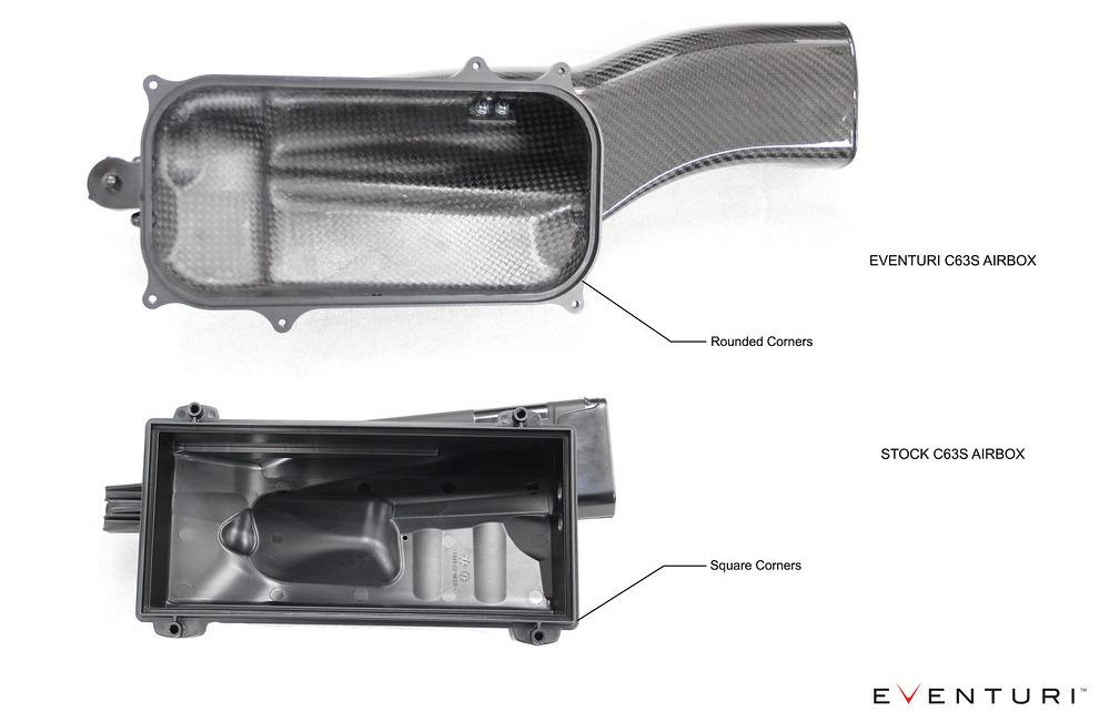 Porovnání sériového a Eventuri airboxu pro Mercedes-Benz C63S AMG