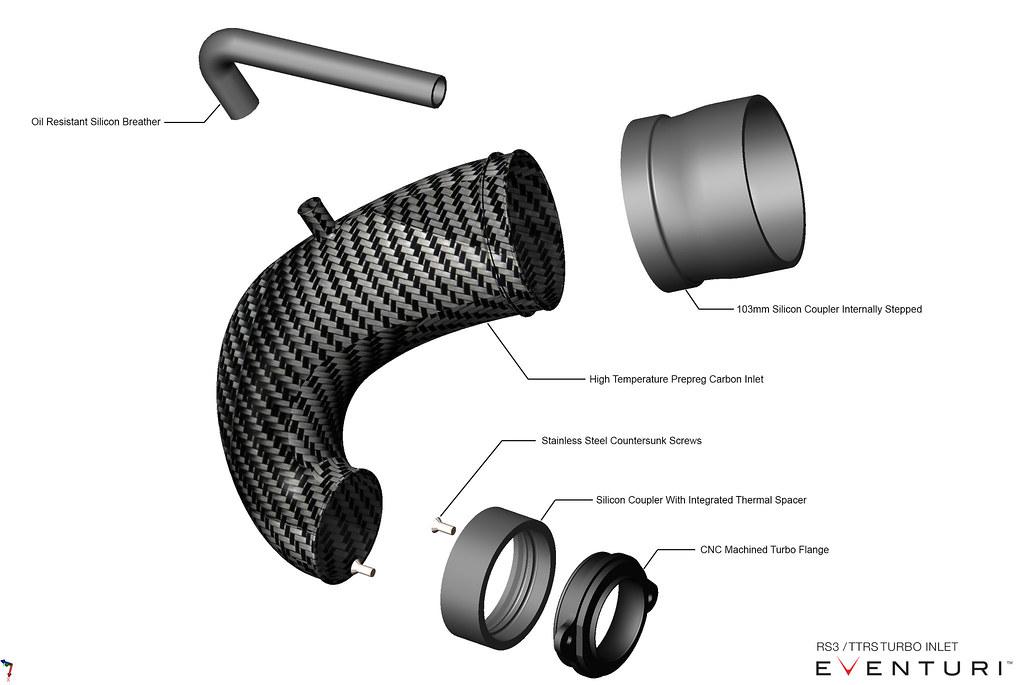 Eventuri karbonový inlet pro Audi RS3 / TTRS