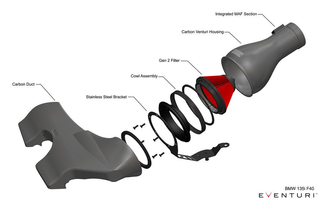 Jednotlivé komponenty karbonového kitu sání Eventuri pro BMW F40 M135i / M235i